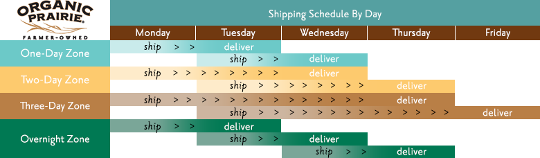 Shipping Schedule By Day