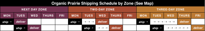 Organic Prairie shipping schedule